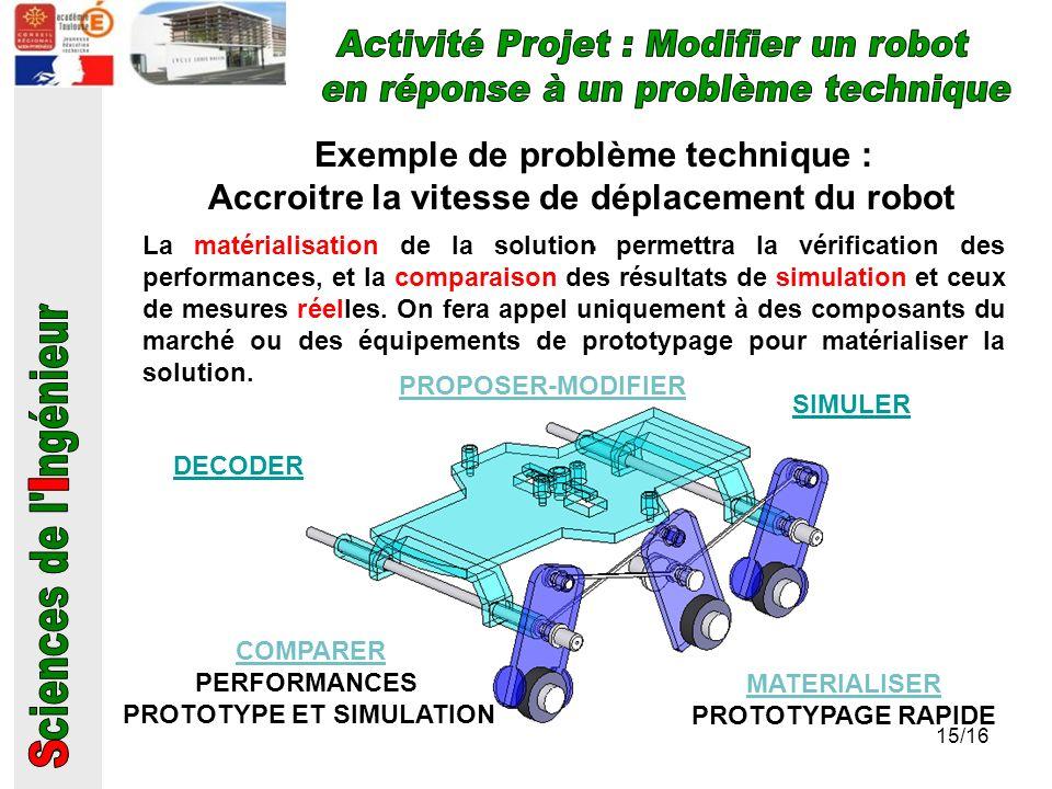 DECODER PROPOSER-MODIFIER SIMULER MATERIALISER PROTOTYPAGE RAPIDE COMPARER PERFORMANCES PROTOTYPE ET SIMULATION La matérialisation de la solution perm