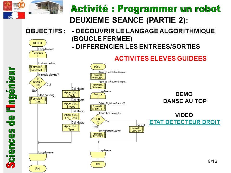 DEUXIEME SEANCE (PARTIE 2): OBJECTIFS :- DECOUVRIR LE LANGAGE ALGORITHMIQUE (BOUCLE FERMEE) - DIFFERENCIER LES ENTREES/SORTIES ACTIVITES ELEVES GUIDEE