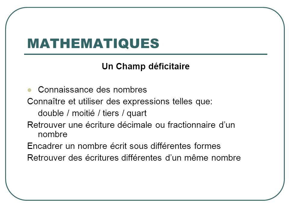 MATHEMATIQUES Un Champ déficitaire Connaissance des nombres Connaître et utiliser des expressions telles que: double / moitié / tiers / quart Retrouve