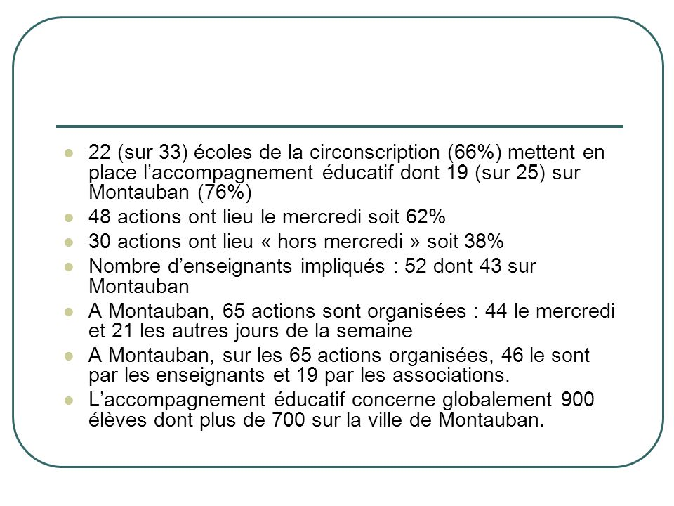 22 (sur 33) écoles de la circonscription (66%) mettent en place laccompagnement éducatif dont 19 (sur 25) sur Montauban (76%) 48 actions ont lieu le m