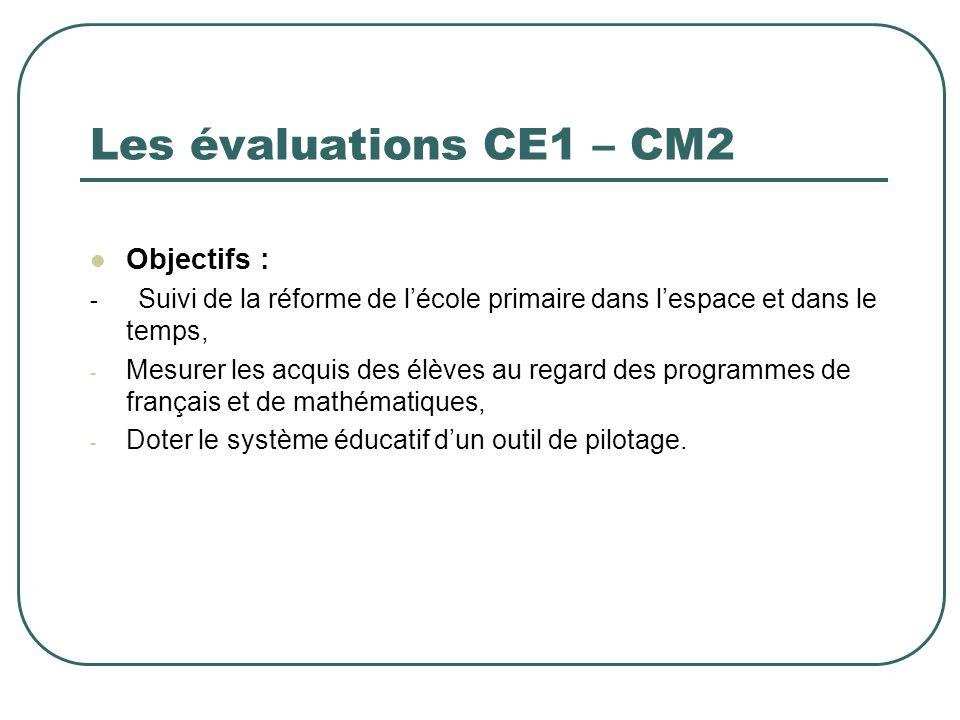 Les évaluations CE1 – CM2 Objectifs : - Suivi de la réforme de lécole primaire dans lespace et dans le temps, - Mesurer les acquis des élèves au regar