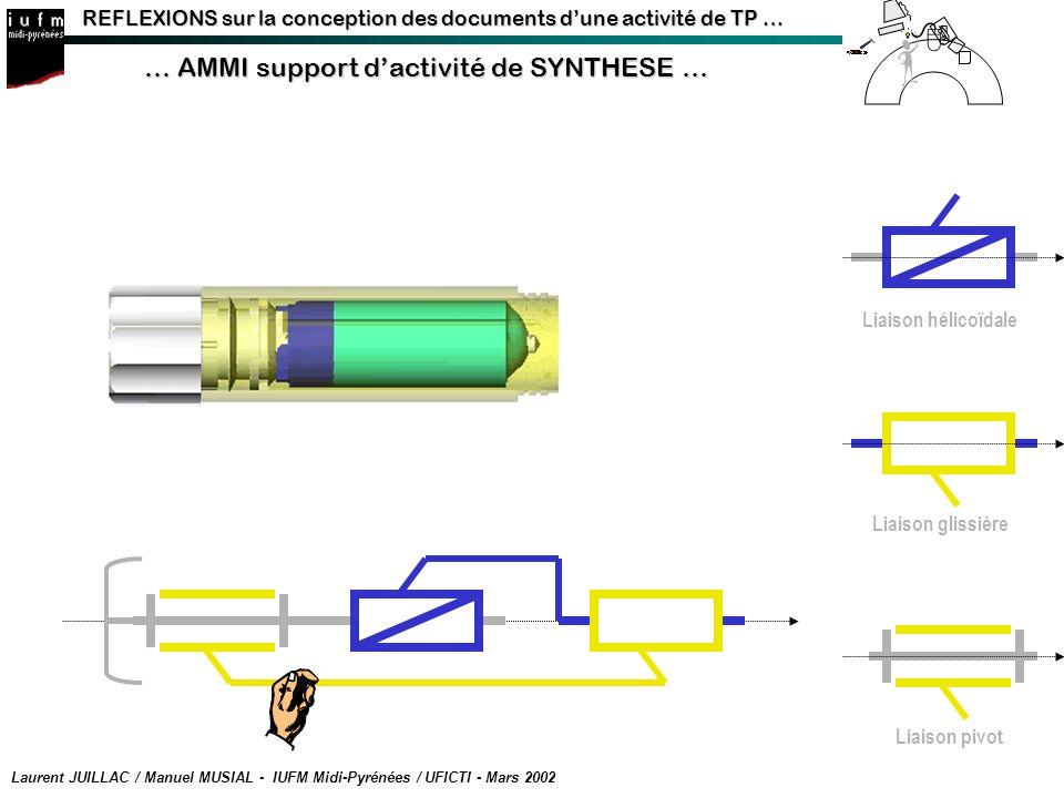 REFLEXIONS sur la conception des documents dune activité de TP … … AMMI support dactivité de SYNTHESE … Laurent JUILLAC / Manuel MUSIAL - IUFM Midi-Pyrénées / UFICTI - Mars 2002 Liaison hélicoïdale Liaison glissière Liaison pivot