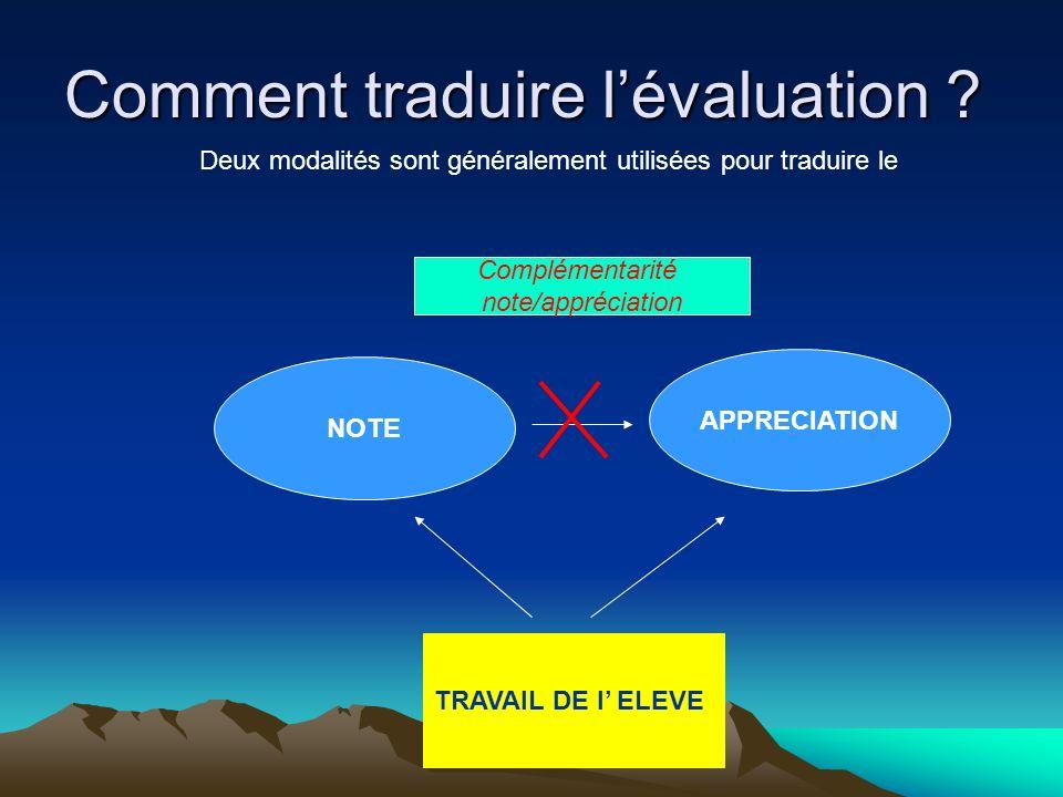Comment traduire lévaluation ? Deux modalités sont généralement utilisées pour traduire le TRAVAIL DE l ELEVE NOTE APPRECIATION Complémentarité note/a