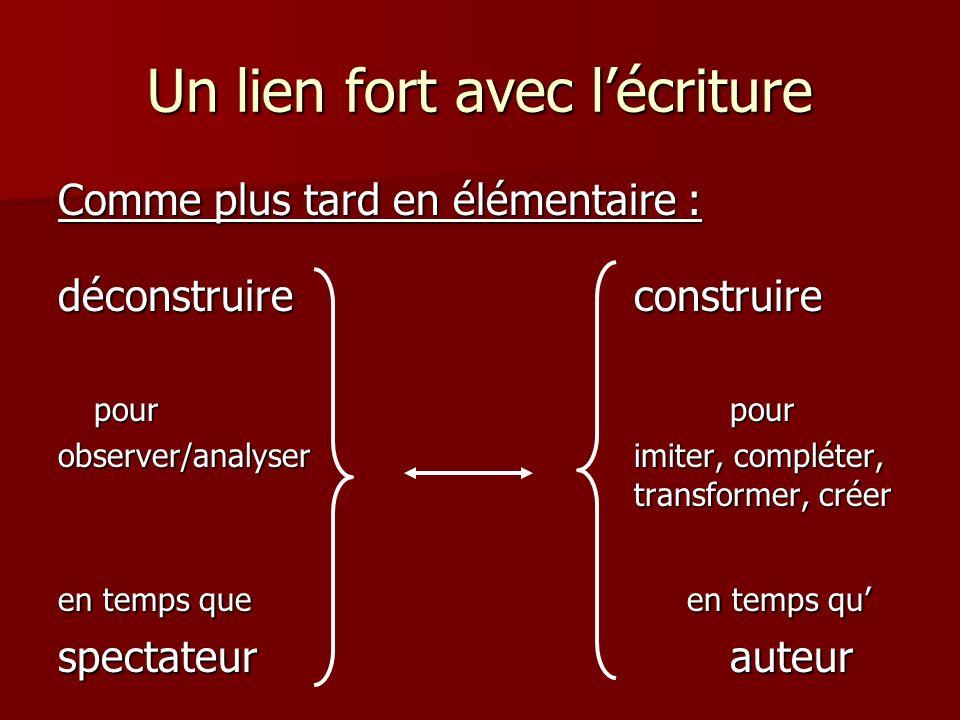 Transférer Jouer avec la langue (désacraliser/sapproprier) Jouer avec la langue (désacraliser/sapproprier) Transcrire Transcrire