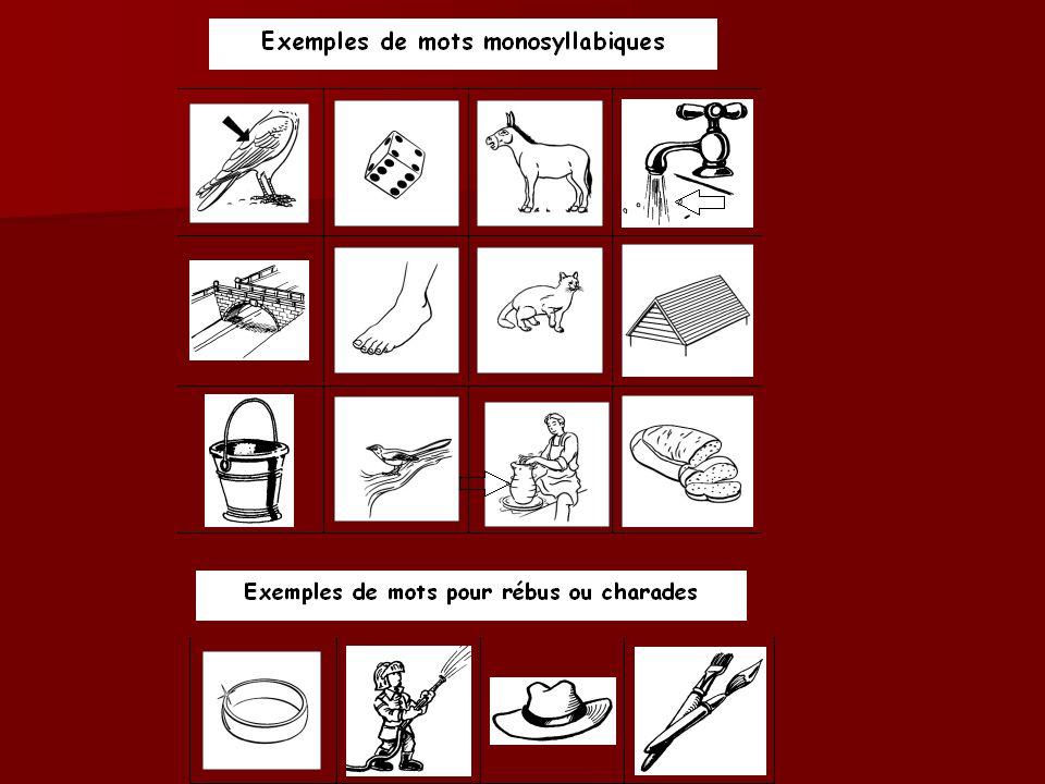 Exemples de situations 1. Fabrication de rébus 1. Fabrication de rébus 2. Jeu de la boite à … 2. Jeu de la boite à … 3. Fabrication dun livre animé (d