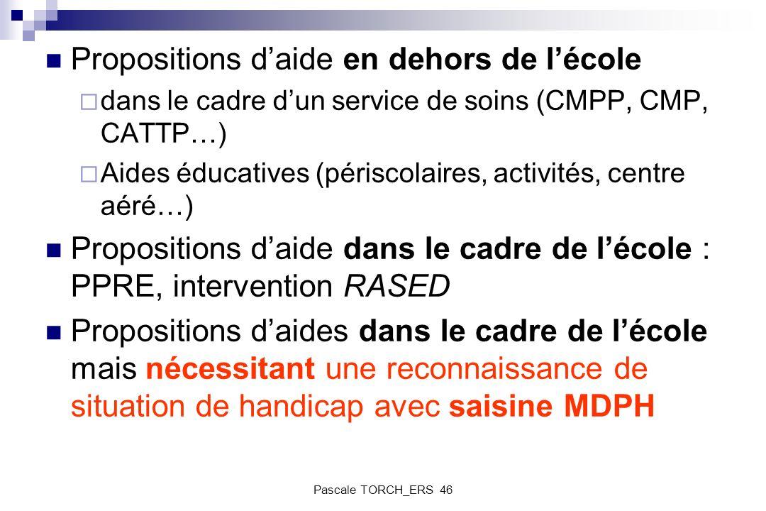 Propositions daide en dehors de lécole dans le cadre dun service de soins (CMPP, CMP, CATTP…) Aides éducatives (périscolaires, activités, centre aéré…
