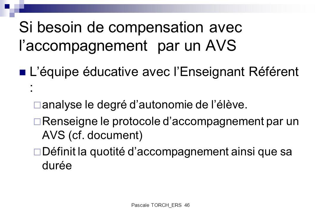 Si besoin de compensation avec laccompagnement par un AVS Léquipe éducative avec lEnseignant Référent : analyse le degré dautonomie de lélève. Renseig