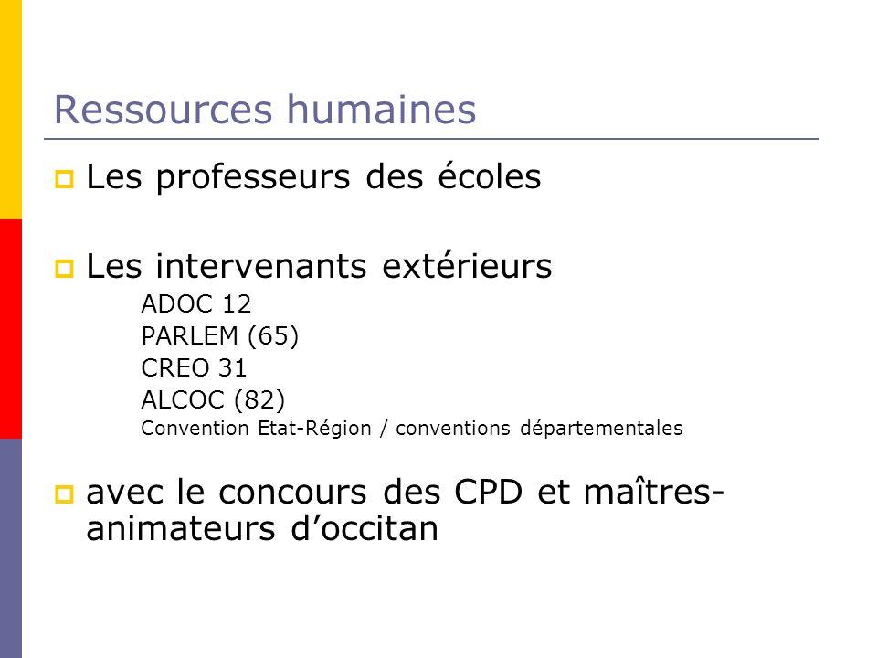 Ressources humaines Les professeurs des écoles Les intervenants extérieurs ADOC 12 PARLEM (65) CREO 31 ALCOC (82) Convention Etat-Région / conventions