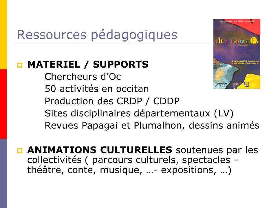 Ressources pédagogiques MATERIEL / SUPPORTS Chercheurs dOc 50 activités en occitan Production des CRDP / CDDP Sites disciplinaires départementaux (LV)