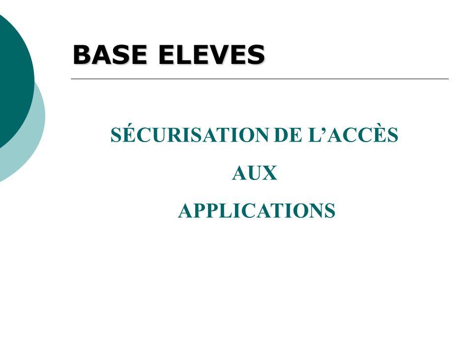 SÉCURISATION DE LACCÈS AUX APPLICATIONS BASE ELEVES