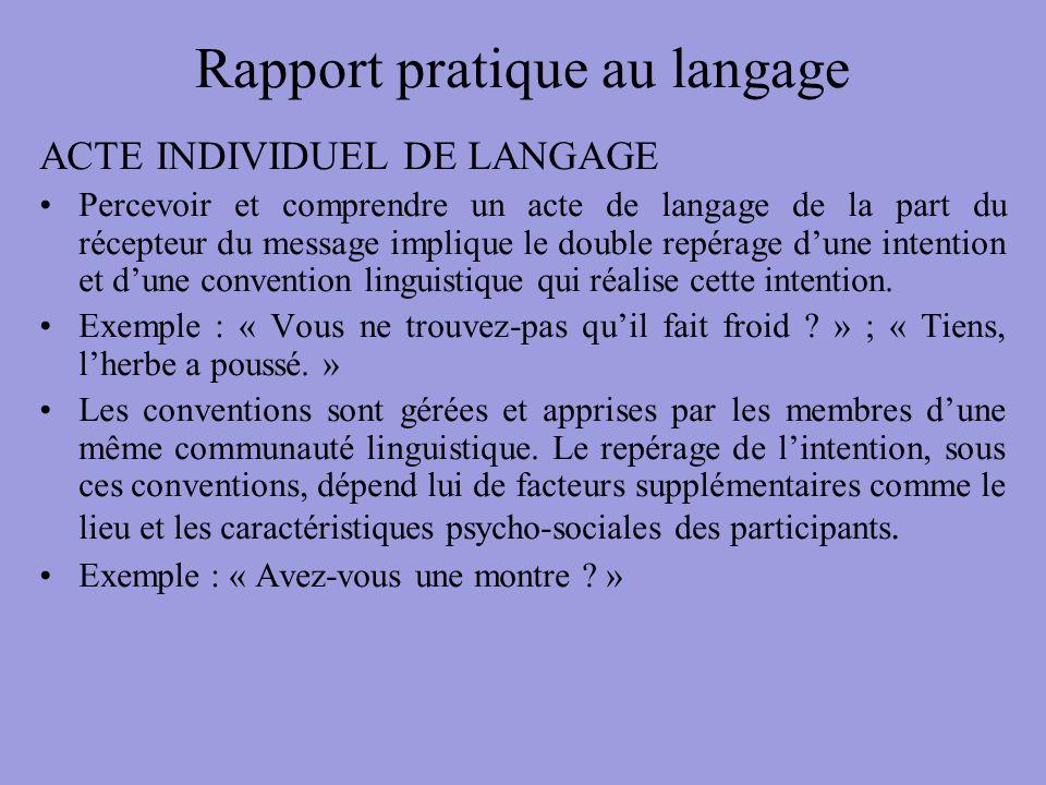 Rapport pratique au langage ACTE INDIVIDUEL DE LANGAGE Percevoir et comprendre un acte de langage de la part du récepteur du message implique le doubl