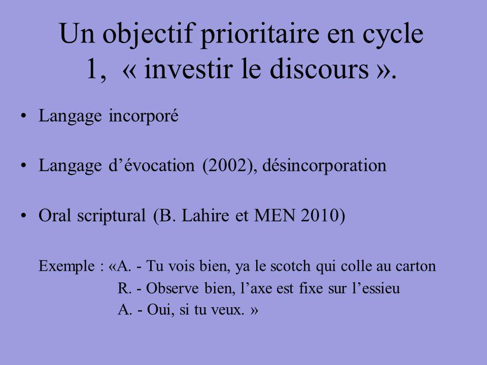 Un objectif prioritaire en cycle 1, « investir le discours ». Langage incorporé Langage dévocation (2002), désincorporation Oral scriptural (B. Lahire