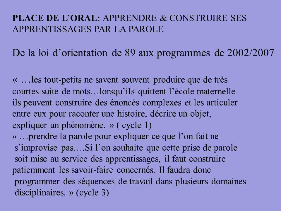 PLACE DE LORAL: APPRENDRE & CONSTRUIRE SES APPRENTISSAGES PAR LA PAROLE De la loi dorientation de 89 aux programmes de 2002/2007 « … les tout-petits n