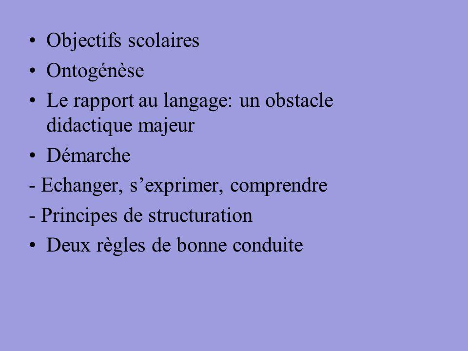 Objectifs scolaires Ontogénèse Le rapport au langage: un obstacle didactique majeur Démarche - Echanger, sexprimer, comprendre - Principes de structur