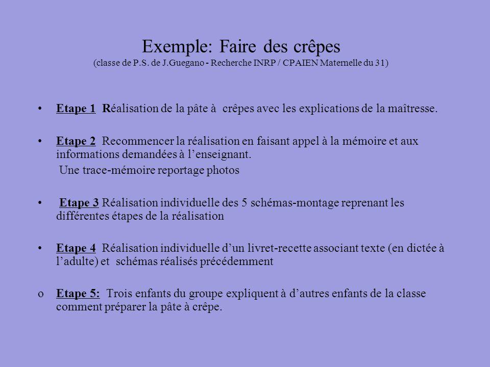 Exemple: Faire des crêpes (classe de P.S. de J.Guegano - Recherche INRP / CPAIEN Maternelle du 31) Etape 1 Réalisation de la pâte à crêpes avec les ex