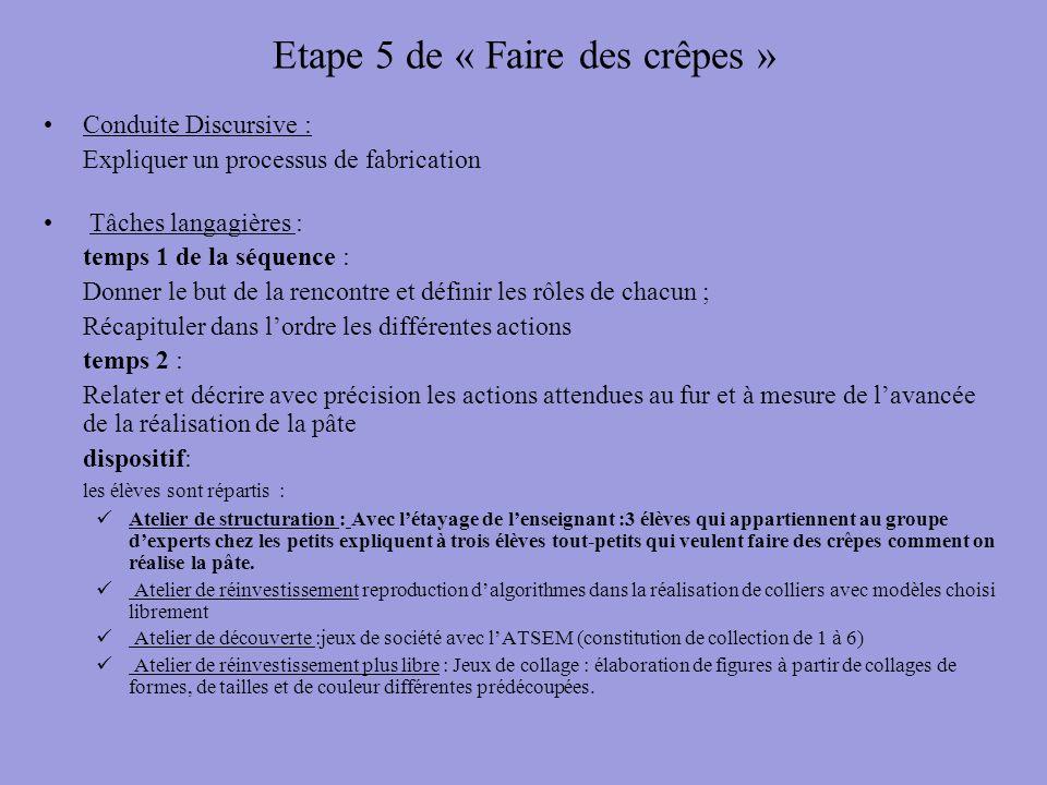 Etape 5 de « Faire des crêpes » Conduite Discursive : Expliquer un processus de fabrication Tâches langagières : temps 1 de la séquence : Donner le bu