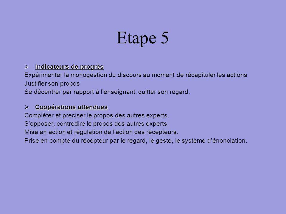 Etape 5 Indicateurs de progrès Indicateurs de progrès Expérimenter la monogestion du discours au moment de récapituler les actions Justifier son propo