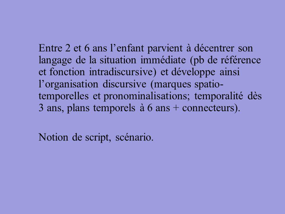 Entre 2 et 6 ans lenfant parvient à décentrer son langage de la situation immédiate (pb de référence et fonction intradiscursive) et développe ainsi l