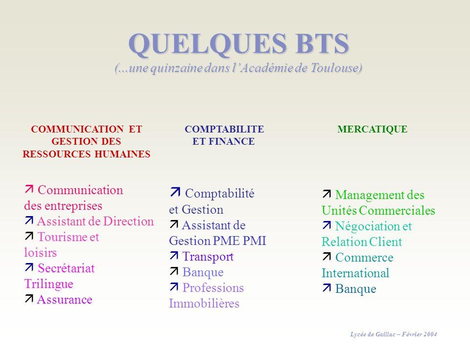 QUELQUES BTS (...une quinzaine dans lAcadémie de Toulouse) COMPTABILITE ET FINANCE COMMUNICATION ET GESTION DES RESSOURCES HUMAINES MERCATIQUE Comptab