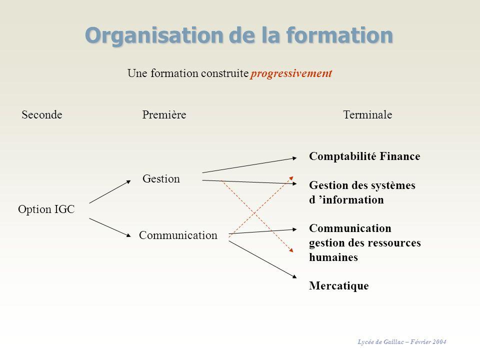 Organisation de la formation Lycée de Gaillac – Février 2004 SecondePremièreTerminale Option IGC Gestion Communication Comptabilité Finance Gestion de