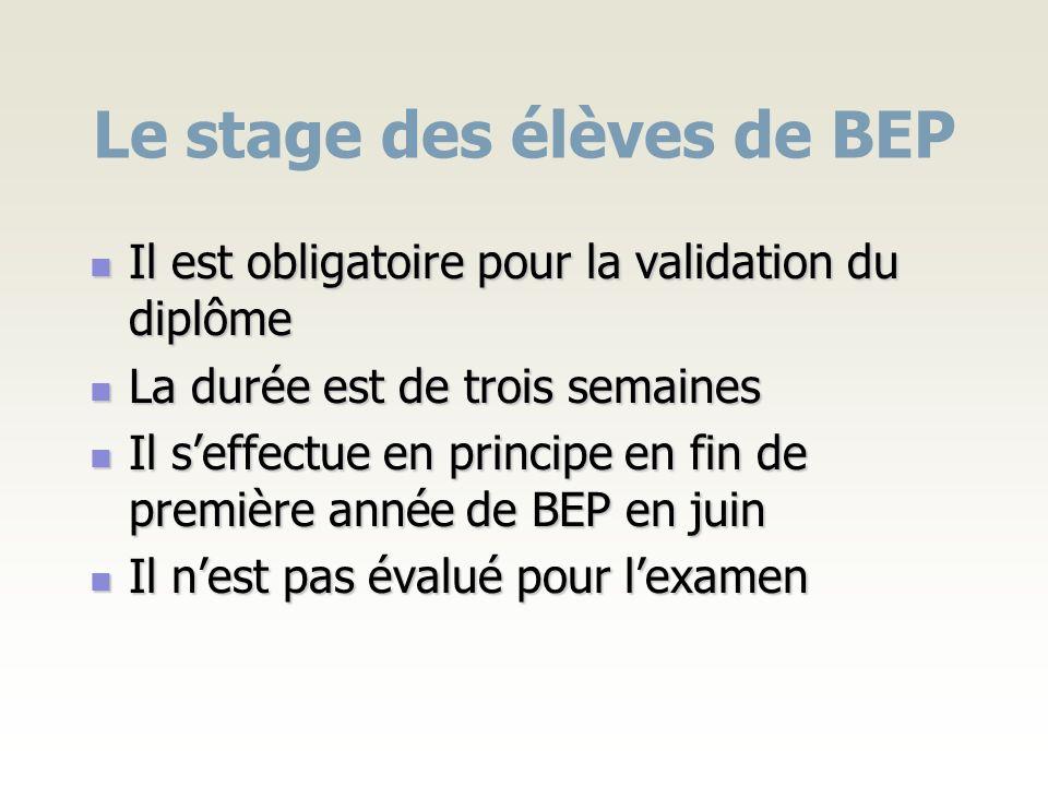 Le stage des élèves de BEP Il est obligatoire pour la validation du diplôme Il est obligatoire pour la validation du diplôme La durée est de trois sem