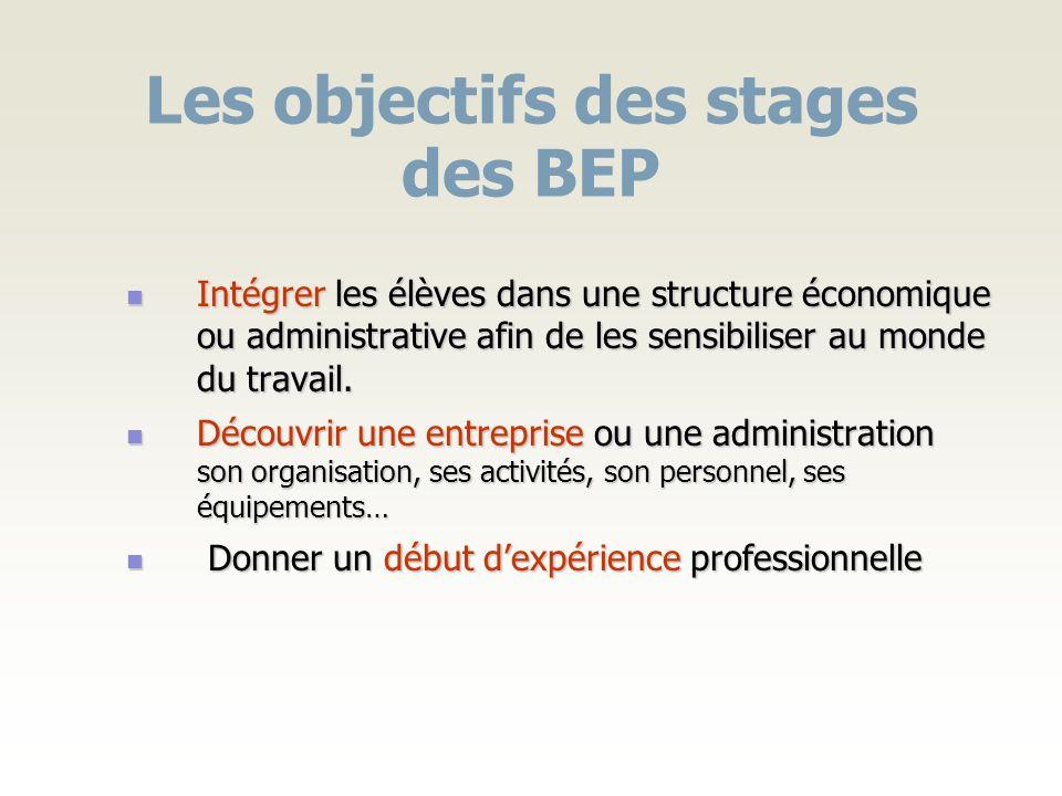 Les objectifs des stages des BEP Intégrer les élèves dans une structure économique ou administrative afin de les sensibiliser au monde du travail. Int
