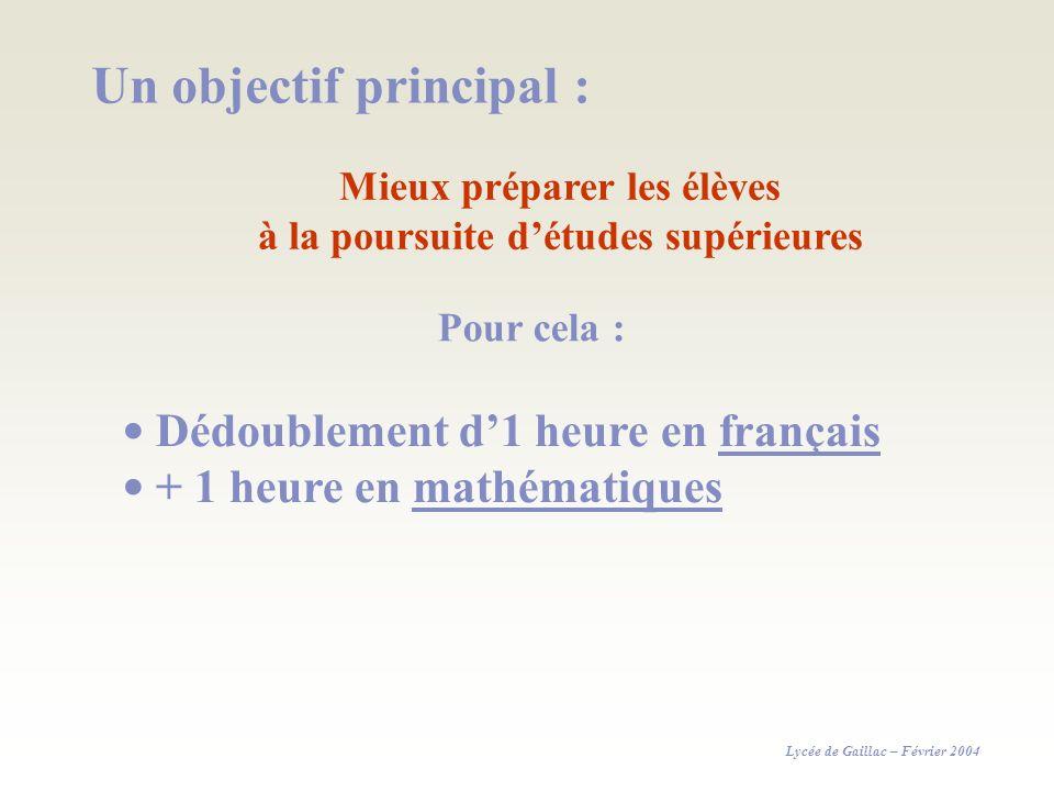 Un objectif principal : Pour cela : Mieux préparer les élèves à la poursuite détudes supérieures Lycée de Gaillac – Février 2004 Dédoublement d1 heure