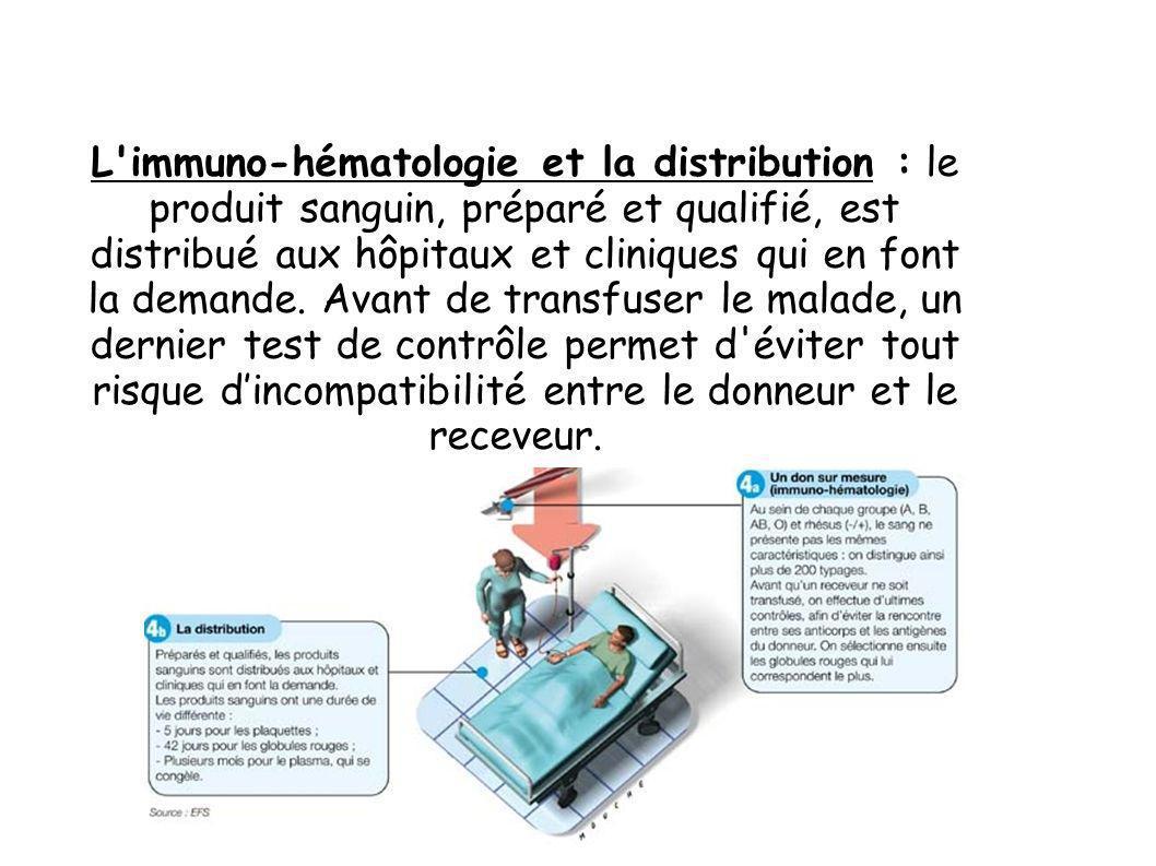 L'immuno-hématologie et la distribution : le produit sanguin, préparé et qualifié, est distribué aux hôpitaux et cliniques qui en font la demande. Ava