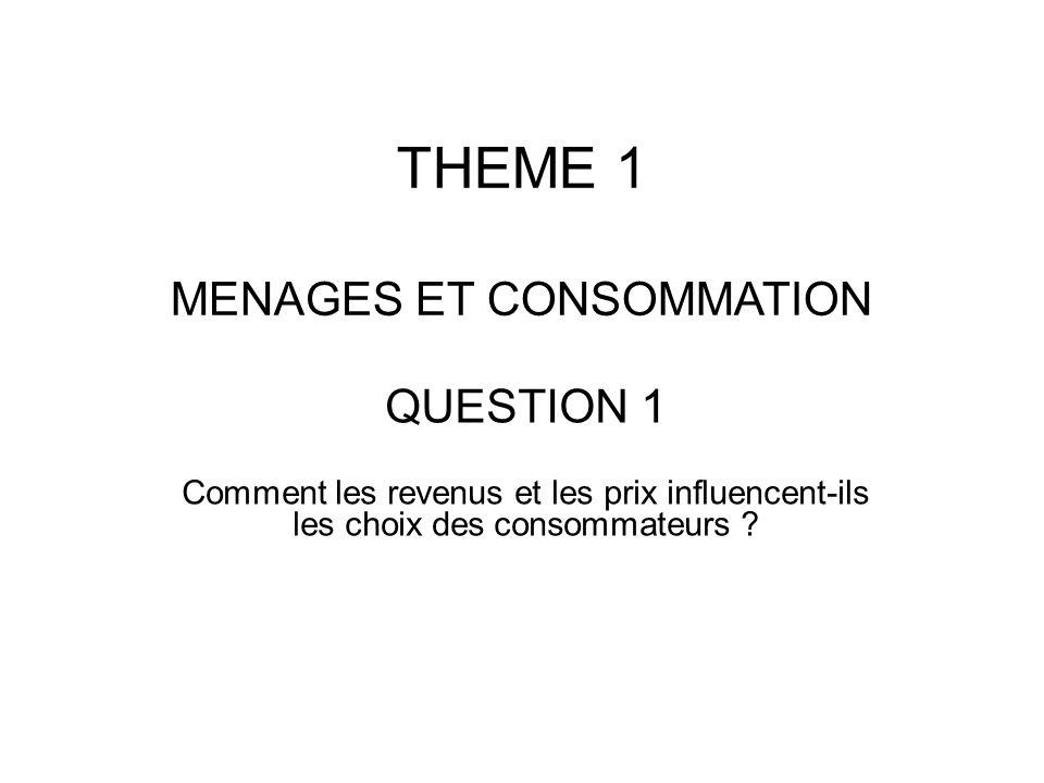 THEME 1 MENAGES ET CONSOMMATION QUESTION 1 Comment les revenus et les prix influencent-ils les choix des consommateurs ?