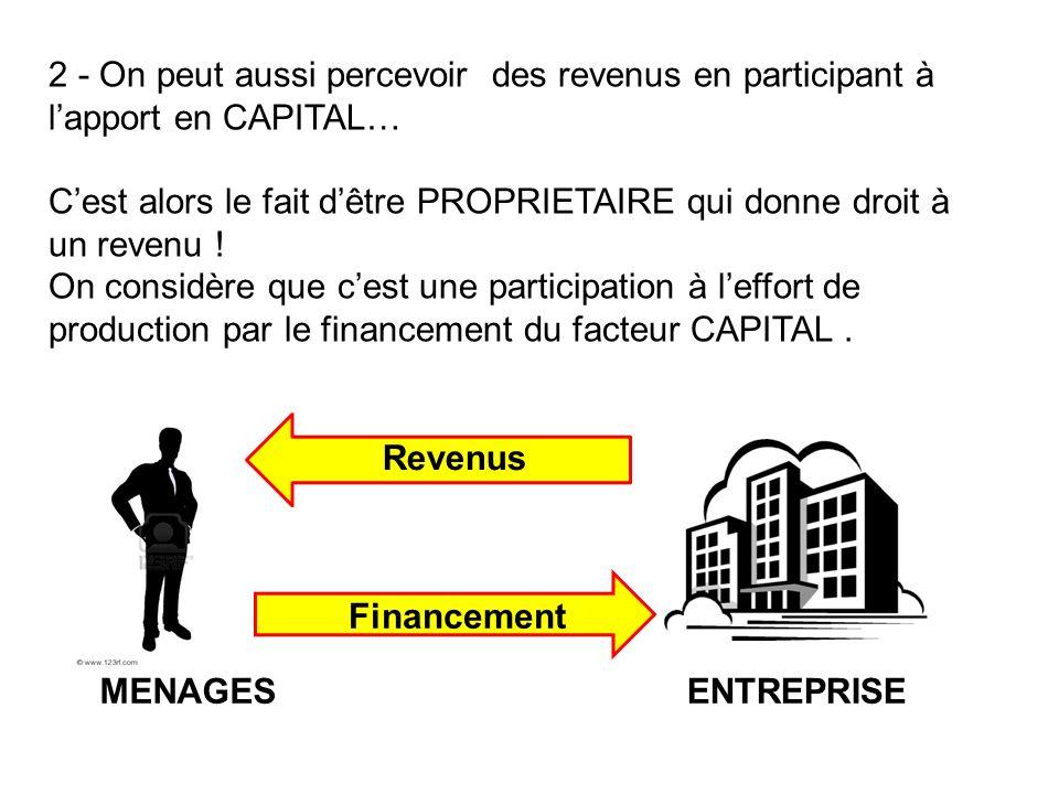 2 - On peut aussi percevoir des revenus en participant à lapport en CAPITAL… Cest alors le fait dêtre PROPRIETAIRE qui donne droit à un revenu ! On co