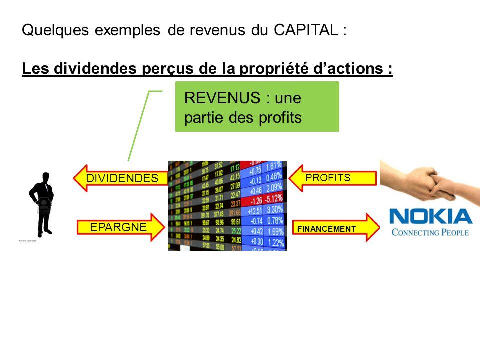 Quelques exemples de revenus du CAPITAL : Les dividendes perçus de la propriété dactions : EPARGNE FINANCEMENT PROFITS DIVIDENDES REVENUS : une partie