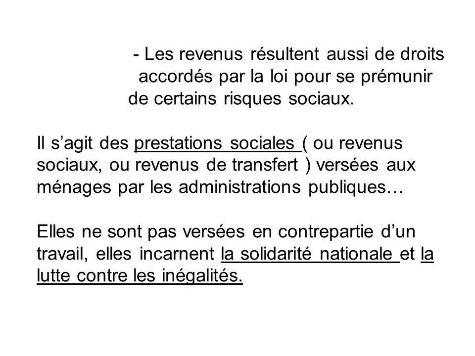 - Les revenus résultent aussi de droits accordés par la loi pour se prémunir de certains risques sociaux. Il sagit des prestations sociales ( ou reven
