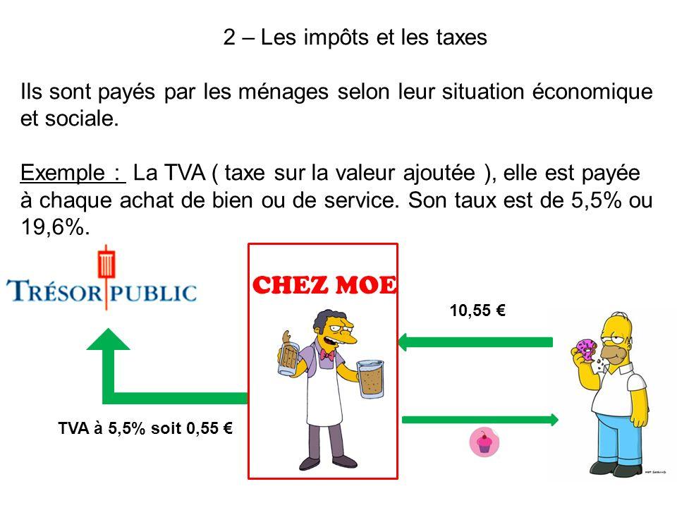2 – Les impôts et les taxes Ils sont payés par les ménages selon leur situation économique et sociale. Exemple : La TVA ( taxe sur la valeur ajoutée )