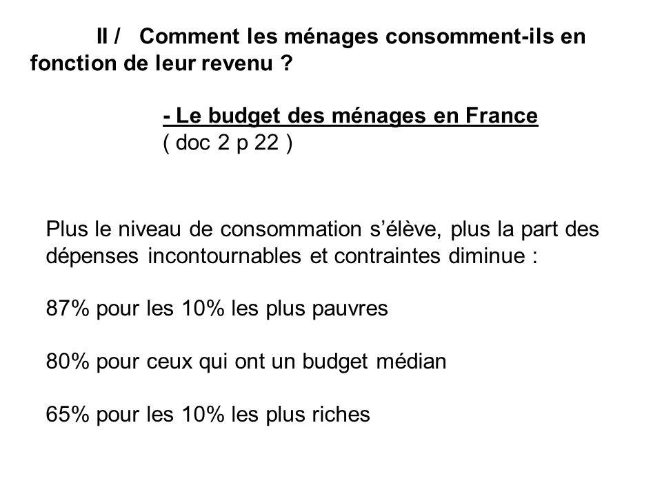 II / Comment les ménages consomment-ils en fonction de leur revenu ? - Le budget des ménages en France ( doc 2 p 22 ) Plus le niveau de consommation s
