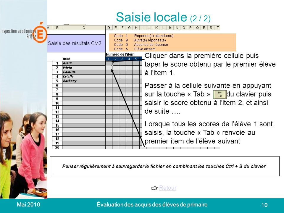 Mai 2010Évaluation des acquis des élèves de primaire 10 Saisie locale (2 / 2) Penser régulièrement à sauvegarder le fichier en combinant les touches Ctrl + S du clavier..
