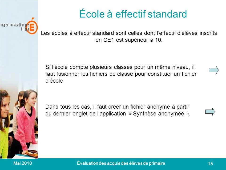 Mai 2010Évaluation des acquis des élèves de primaire 15 École à effectif standard Les écoles à effectif standard sont celles dont leffectif délèves inscrits en CE1 est supérieur à 10.
