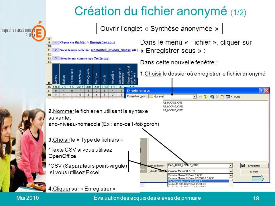 Mai 2010Évaluation des acquis des élèves de primaire 18 Création du fichier anonymé (1/2) Ouvrir longlet « Synthèse anonymée » Le dernier onglet de lapplication Dans le menu « Fichier », cliquer sur « Enregistrer sous » : Dans cette nouvelle fenêtre : 1.Choisir le dossier où enregistrer le fichier anonymé 2.Nommer le fichier en utilisant la syntaxe suivante : ano-niveau-nomecole (Ex : ano-ce1-foixgoron) 3.Choisir le « Type de fichiers » *Texte CSV si vous utilisez OpenOffice *CSV (Séparateurs point-virgule) si vous utilisez Excel 4.Cliquer sur « Enregistrer »