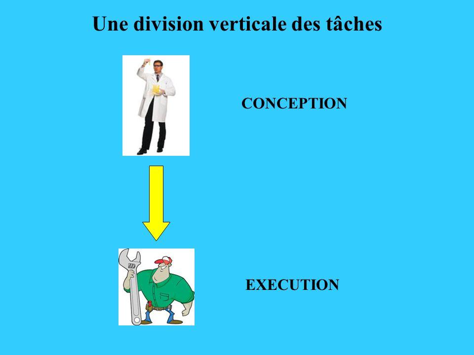 Une division verticale des tâches CONCEPTION EXECUTION