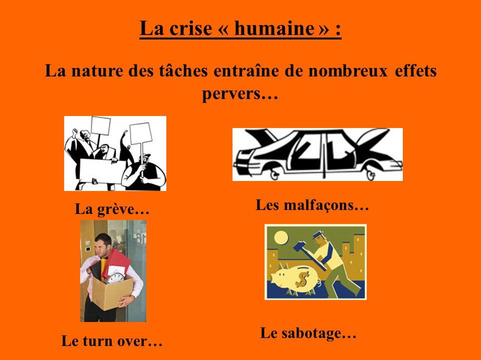La crise « humaine » : La nature des tâches entraîne de nombreux effets pervers… La grève… Les malfaçons… Le turn over… Le sabotage…
