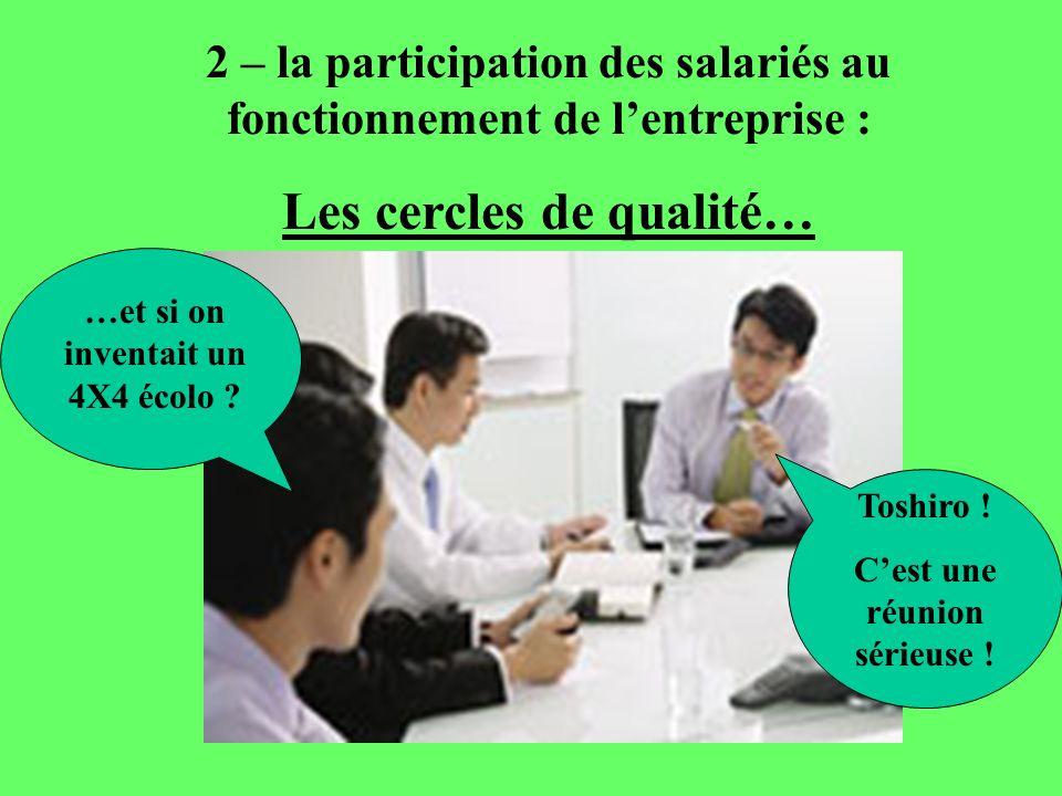 2 – la participation des salariés au fonctionnement de lentreprise : Les cercles de qualité… …et si on inventait un 4X4 écolo ? Toshiro ! Cest une réu