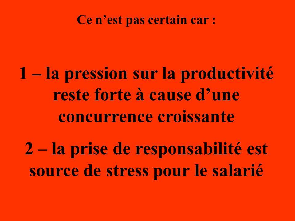 Ce nest pas certain car : 1 – la pression sur la productivité reste forte à cause dune concurrence croissante 2 – la prise de responsabilité est sourc