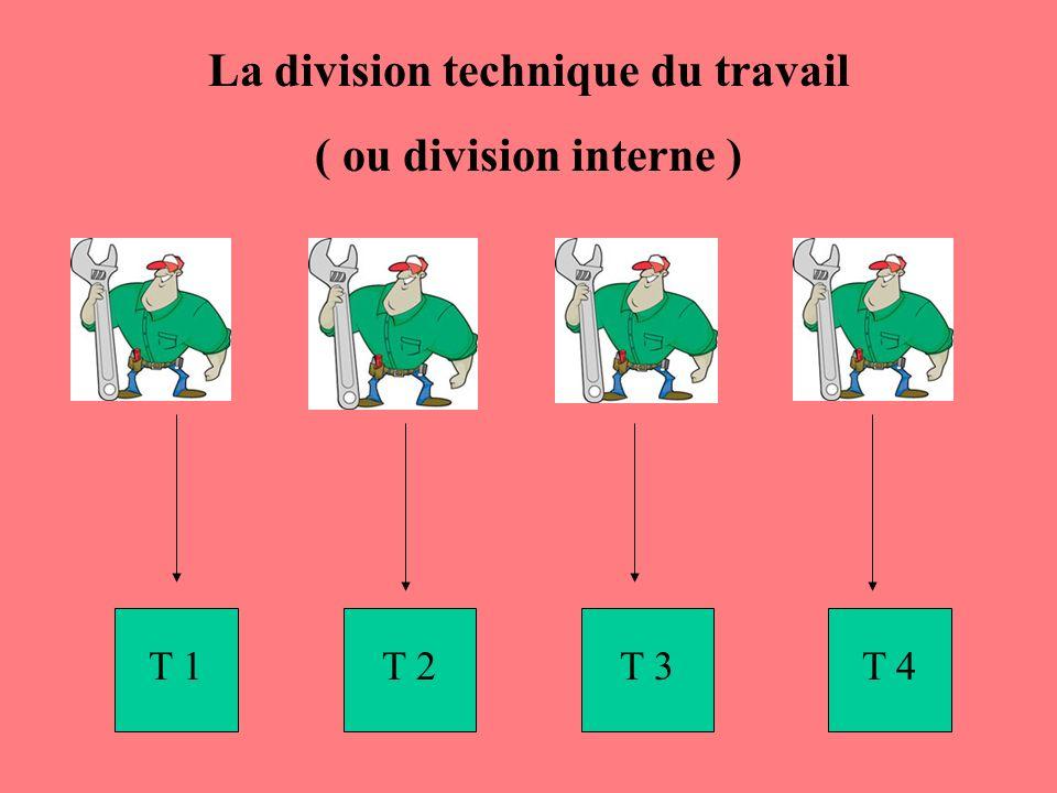 La division technique du travail ( ou division interne ) T 1T 2T 3T 4