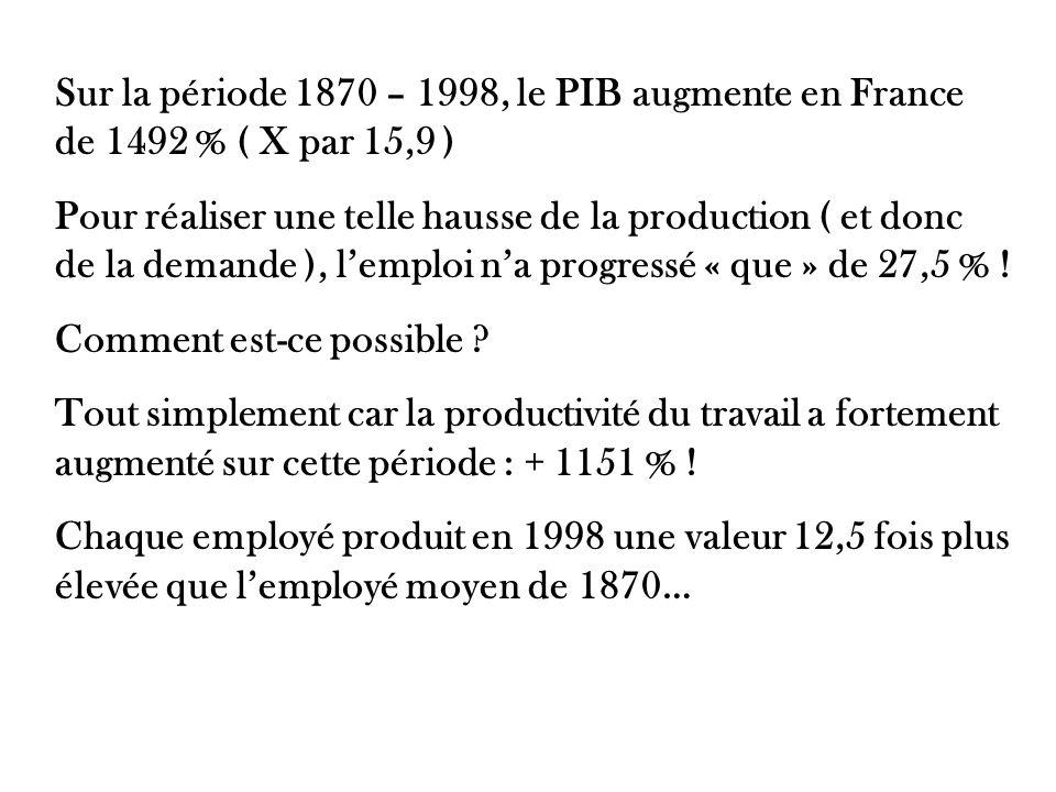 Sur la période 1870 – 1998, le PIB augmente en France de 1492 % ( X par 15,9 ) Pour réaliser une telle hausse de la production ( et donc de la demande ), lemploi na progressé « que » de 27,5 % .