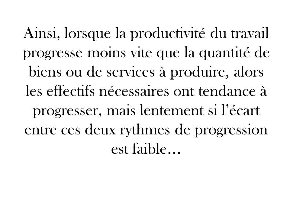 Ainsi, lorsque la productivité du travail progresse moins vite que la quantité de biens ou de services à produire, alors les effectifs nécessaires ont tendance à progresser, mais lentement si lécart entre ces deux rythmes de progression est faible …