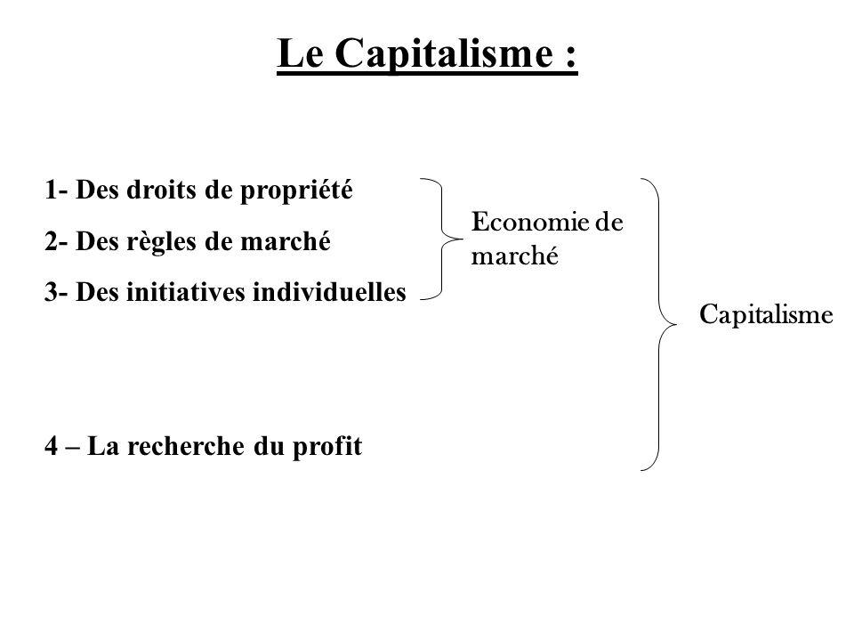 Le Capitalisme : 1- Des droits de propriété 2- Des règles de marché 3- Des initiatives individuelles 4 – La recherche du profit Economie de marché Capitalisme