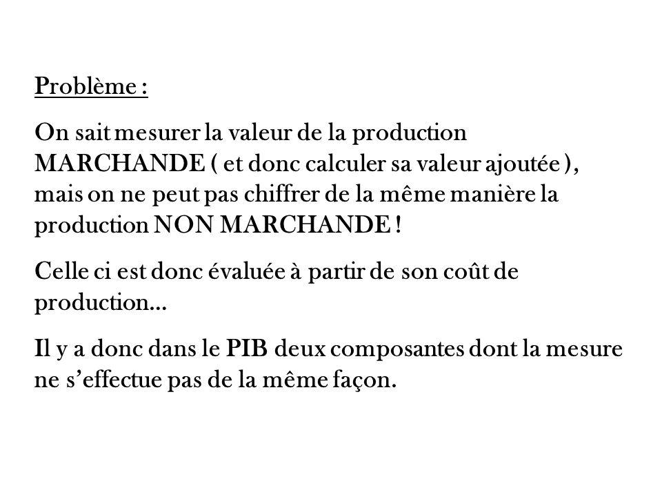 Problème : On sait mesurer la valeur de la production MARCHANDE ( et donc calculer sa valeur ajoutée ), mais on ne peut pas chiffrer de la même manière la production NON MARCHANDE .