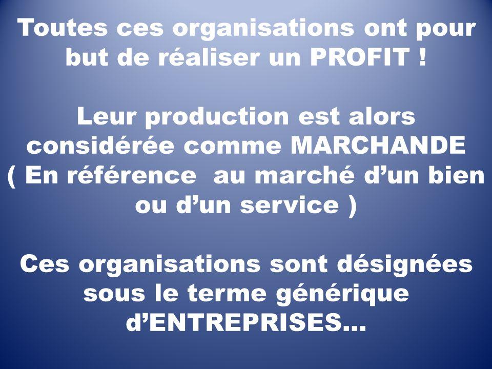 Toutes ces organisations ont pour but de réaliser un PROFIT ! Leur production est alors considérée comme MARCHANDE ( En référence au marché dun bien o