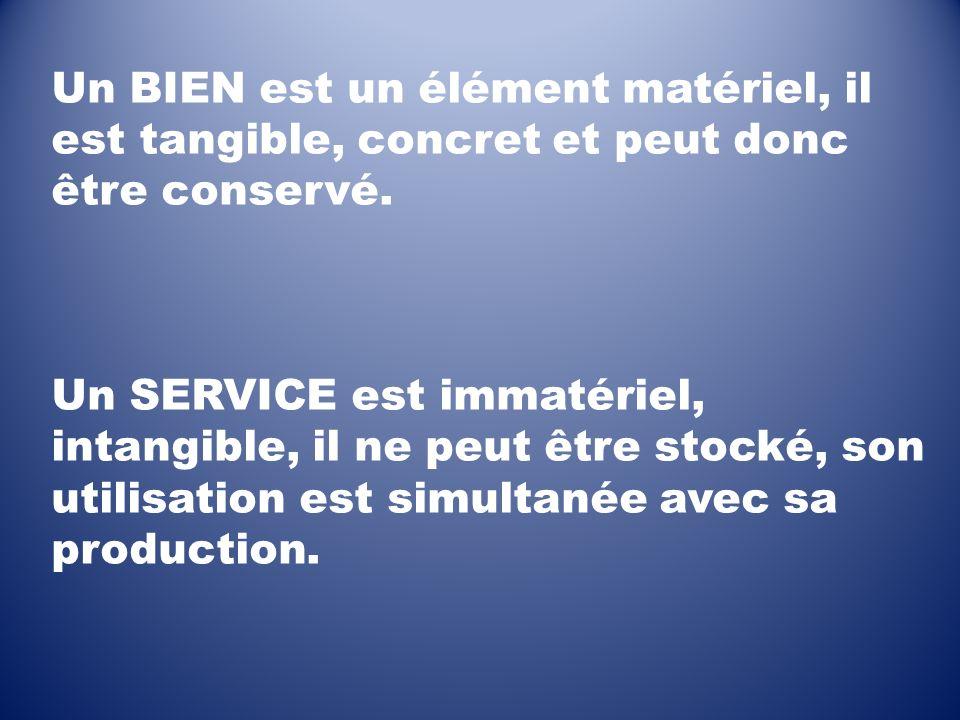 Un BIEN est un élément matériel, il est tangible, concret et peut donc être conservé. Un SERVICE est immatériel, intangible, il ne peut être stocké, s