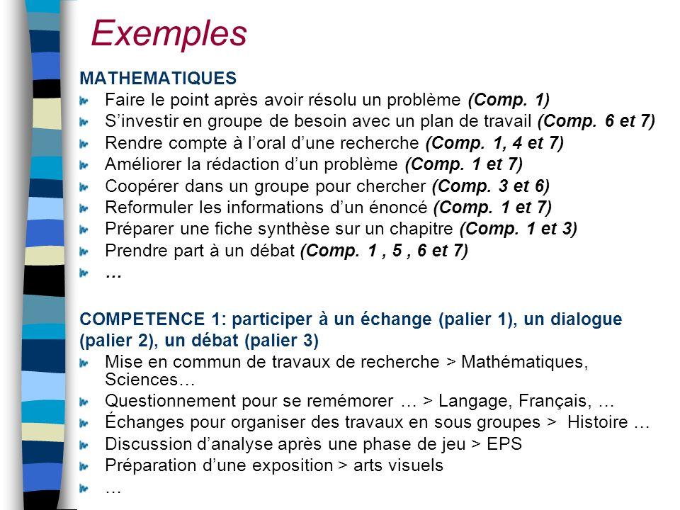 Exemples MATHEMATIQUES Faire le point après avoir résolu un problème (Comp. 1) Sinvestir en groupe de besoin avec un plan de travail (Comp. 6 et 7) Re