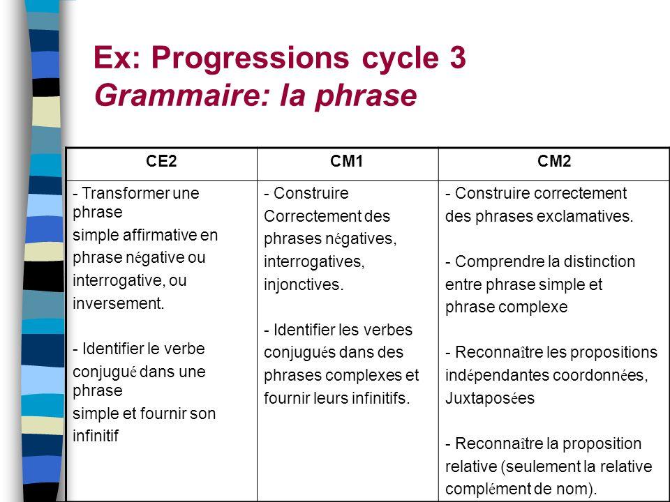 Ex: Progressions cycle 3 Grammaire: la phrase CE2CM1CM2 - Transformer une phrase simple affirmative en phrase n é gative ou interrogative, ou inversem